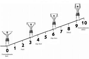 ejercicios para fortalecer las piernas escala fuerza