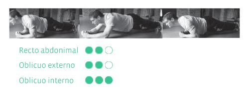 ejercicios abdominales plancha desplazamiento