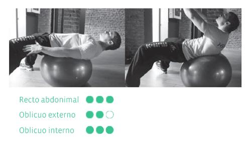 ejercicios abdominales crunch fitball