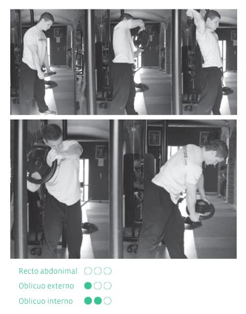 ejercicios abdominales golpeos rueda rotacion