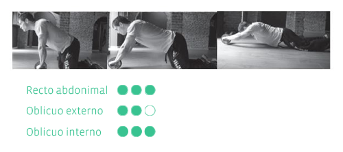 ejercicios abdominales rueda rodillas