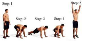 ejercicios de crossfit burpees