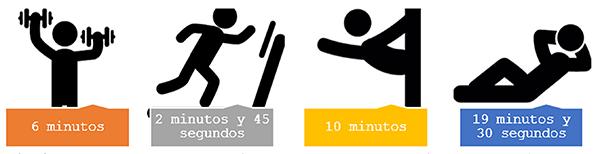 como hacer ejercicio en casa resumen