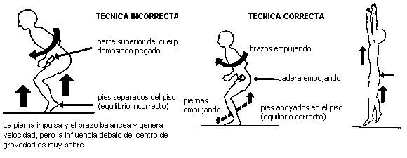 potencia tus piernas tecnica