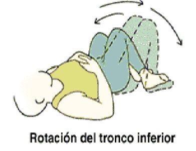 ejercicios para dolor lumbar rotacion