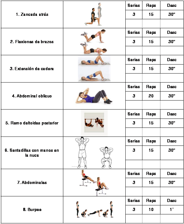 Rutinas para gimnasio que puedes terminar en media hora for Gimnasio las tablas