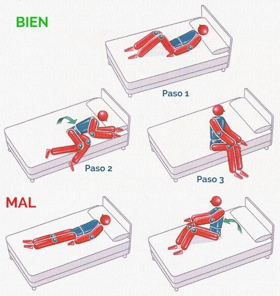 higiene postural cama