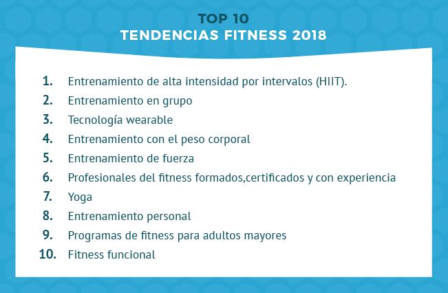 tendencias fitness 2018 ranking