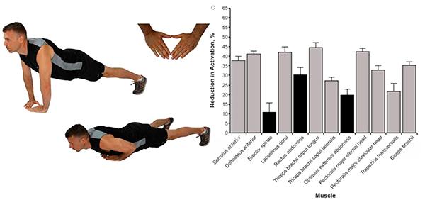 flexiones para pectorales estrecha